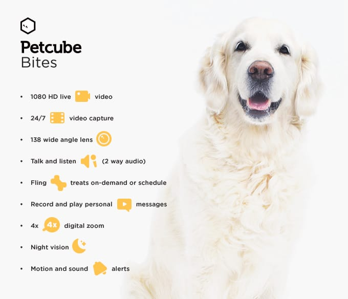 Petcube Bites treat camera specifications