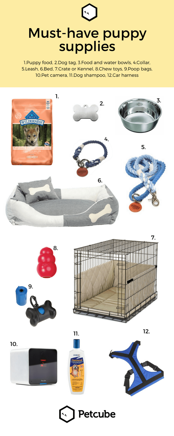 Infographic showing 12 must-have puppy supplies